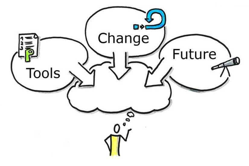 Datenschutz bei cloudbasierten Tools