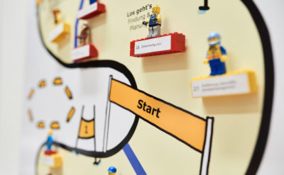 Visuelle Methoden im Projektmanagement
